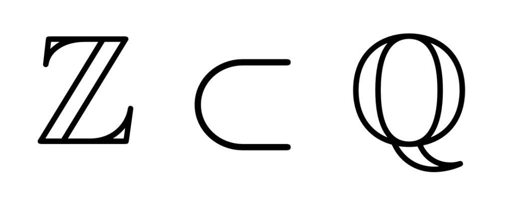 El conjunto de los números enteros está contenido en el conjunto de los números racionales | totumat.com