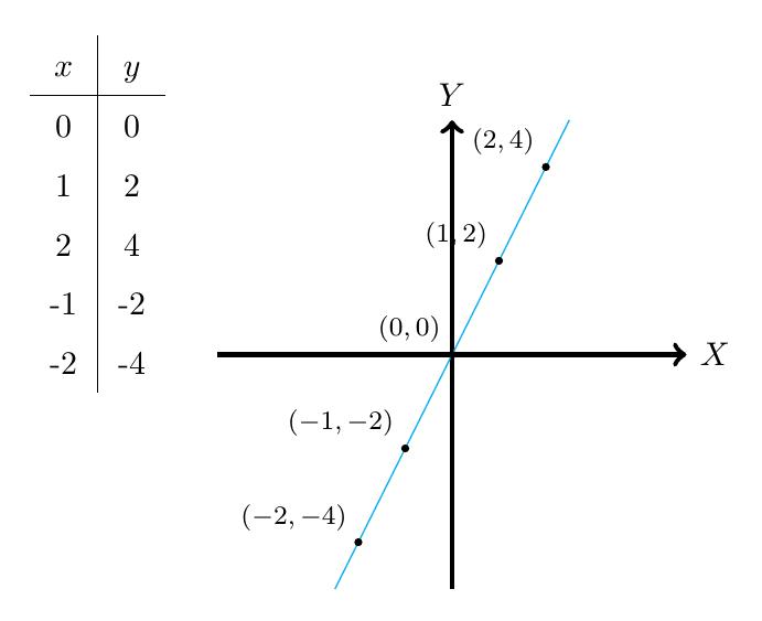 Rotación de rectas | totumat.com