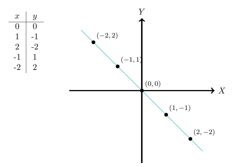 Reflexión de rectas | totumat.com