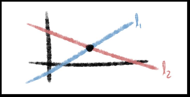 Punto de Intersección entre dos rectas | totumat.com