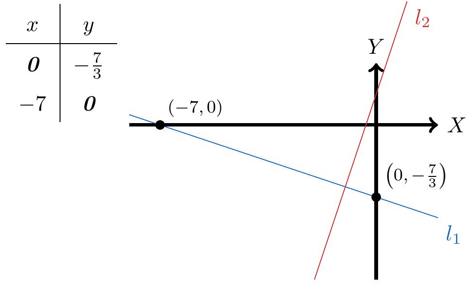 Rectas paralelas y rectas que se cortan | totumat.com