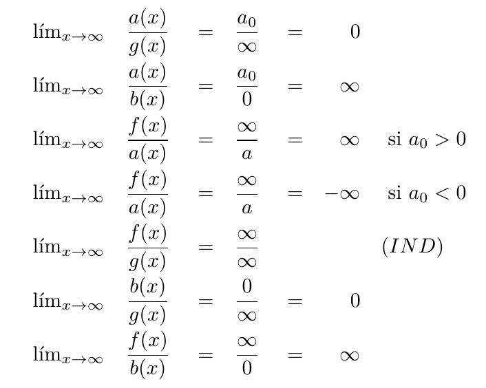 constante entre infinito constante entre cero infinito entre constante infinito entre infinito cero entre infinito infinito entre cero