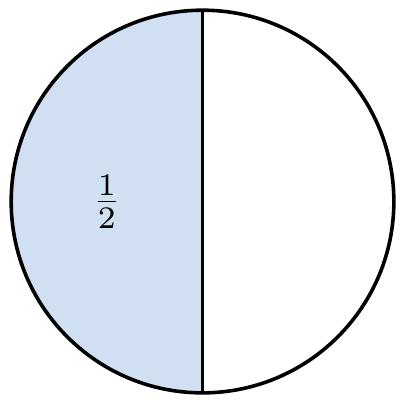 Fractions | totumat.com