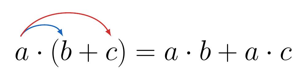 La Propiedad Distributiva | totumat.com