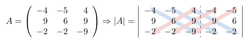 Método de Sarrus | totumat.com
