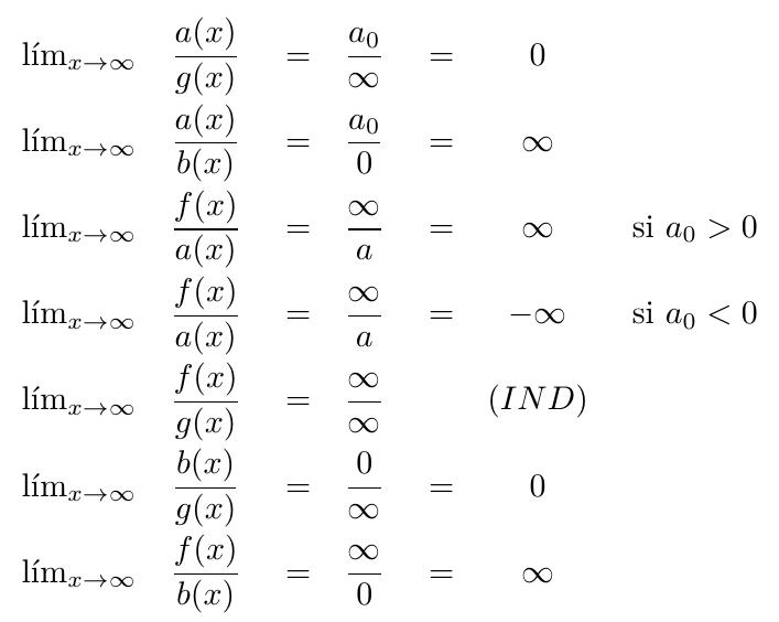 División e indeterminaciones en el infinito | totumat.com