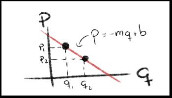 Ecuación de Demanda | totumat.com
