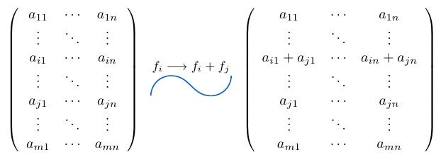 Suma de Filas de una matriz | totumat.com