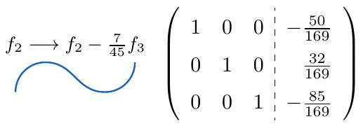 El Método de Eliminación de Gauss-Jordan permite calcular la solución de un sistema de ecuaciones lineales usando las operaciones elementales por filas para reducir la matriz a una matriz escalonada reducida, pero a su vez, con las mismas operaciones transformar la matriz identidad en la inversa que estamos buscando.
