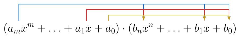 Producto o Multiplicación de Polinomios | totumat.com