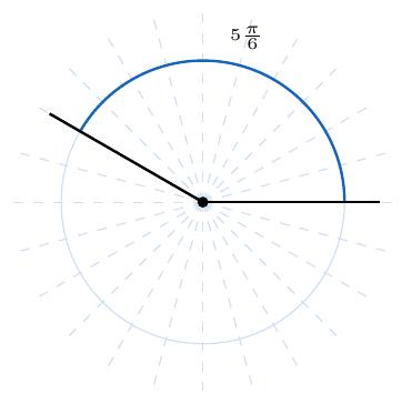 ángulo de cinco pi sextos radianes en una circunferencia | totumat.com