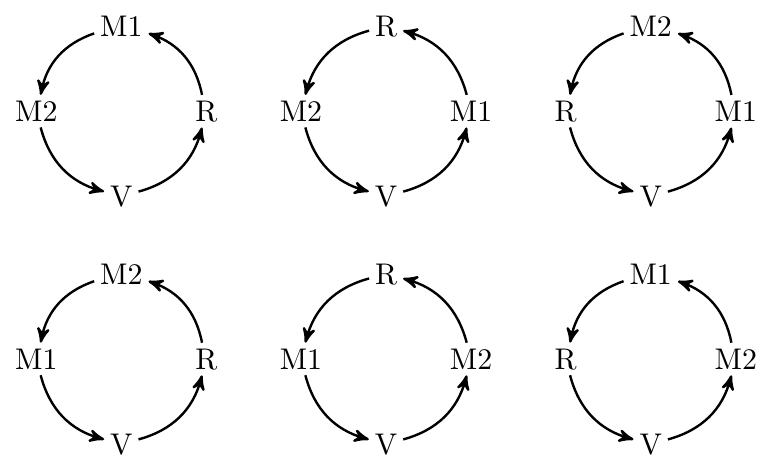 Método de la división | totumat.com