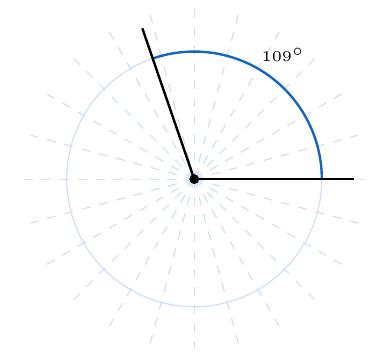 ángulo de 109 grados en una circunferencia | totumat.com