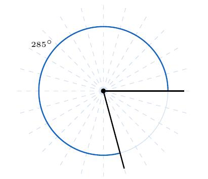 ángulo de 285 grados en una circunferencia | totumat.com