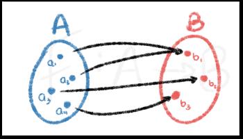 Diagramas Sagitales Funciones